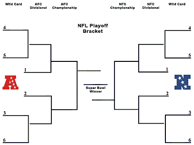 NFL picture